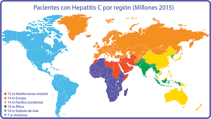 Map of HCV distribution worldwide (2015)